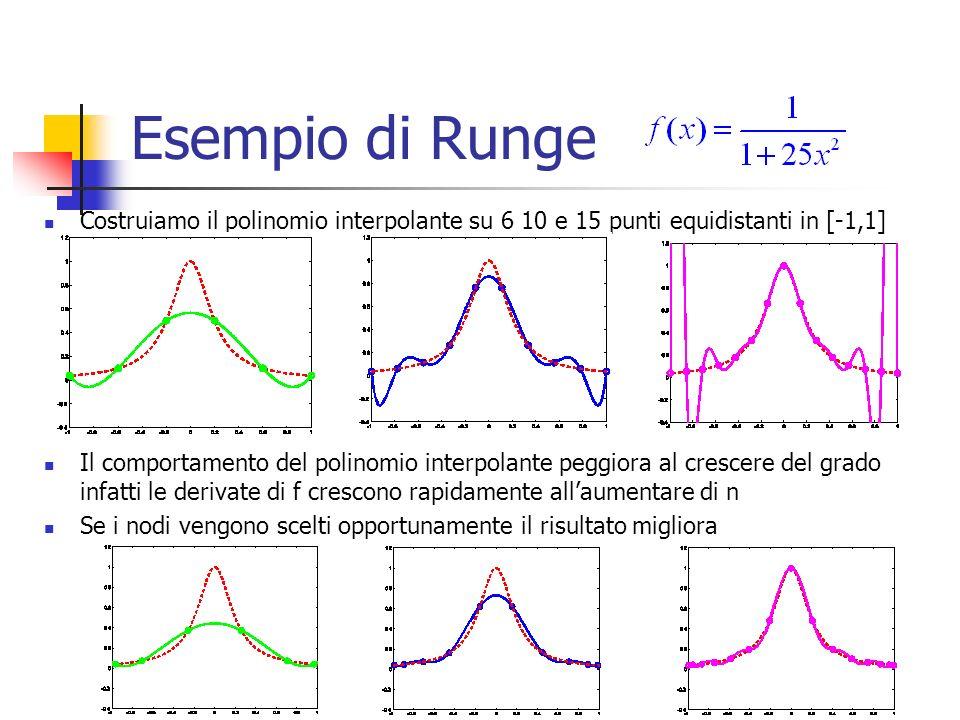 Esempio di Runge Costruiamo il polinomio interpolante su 6 10 e 15 punti equidistanti in [-1,1] Il comportamento del polinomio interpolante peggiora al crescere del grado infatti le derivate di f crescono rapidamente allaumentare di n Se i nodi vengono scelti opportunamente il risultato migliora