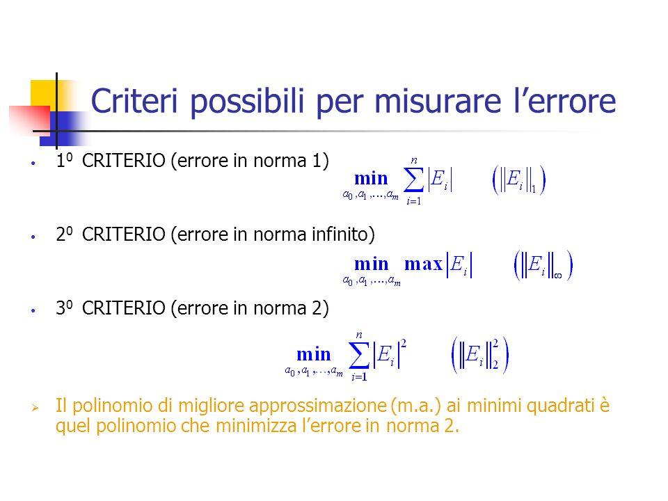 Criteri possibili per misurare lerrore 1 0 CRITERIO (errore in norma 1) 2 0 CRITERIO (errore in norma infinito) 3 0 CRITERIO (errore in norma 2) Il polinomio di migliore approssimazione (m.a.) ai minimi quadrati è quel polinomio che minimizza lerrore in norma 2.