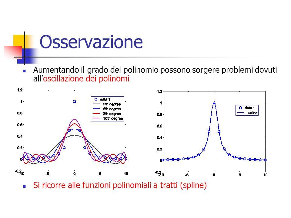 Osservazione Aumentando il grado del polinomio possono sorgere problemi dovuti alloscillazione dei polinomi Si ricorre alle funzioni polinomiali a tra