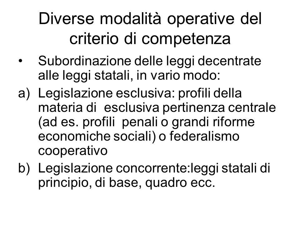 Diverse modalità operative del criterio di competenza Subordinazione delle leggi decentrate alle leggi statali, in vario modo: a)Legislazione esclusiva: profili della materia di esclusiva pertinenza centrale (ad es.