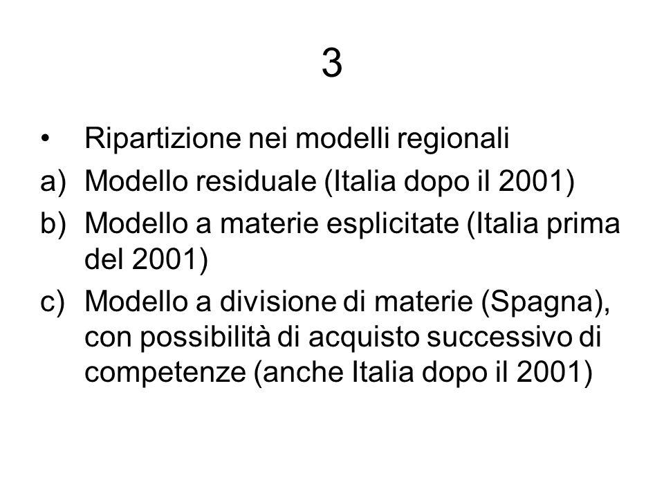 3 Ripartizione nei modelli regionali a)Modello residuale (Italia dopo il 2001) b)Modello a materie esplicitate (Italia prima del 2001) c)Modello a divisione di materie (Spagna), con possibilità di acquisto successivo di competenze (anche Italia dopo il 2001)
