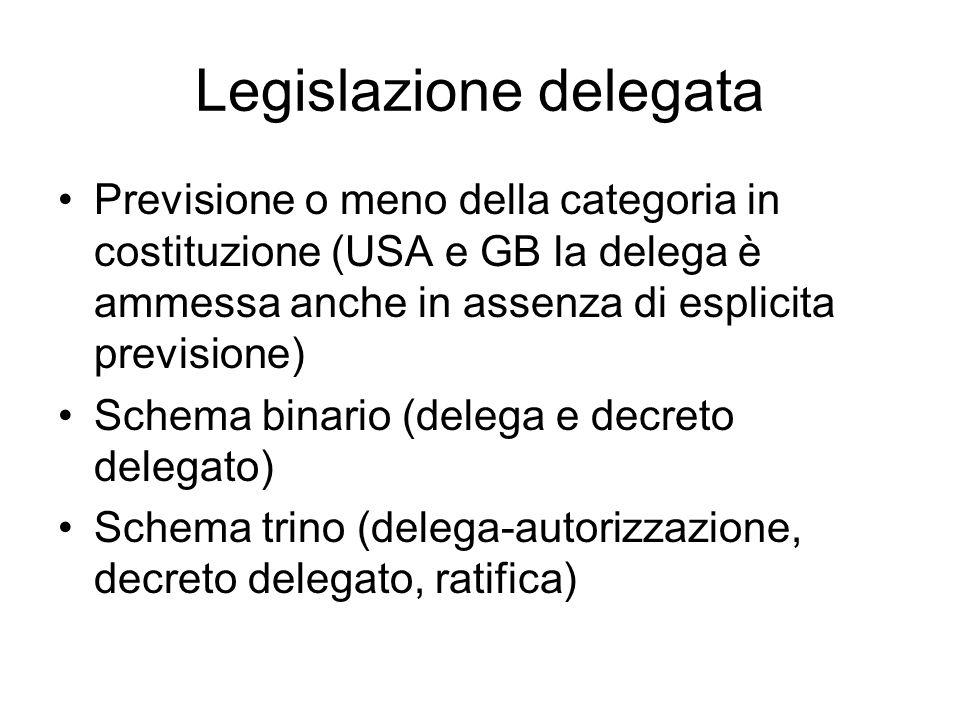 Legislazione delegata Previsione o meno della categoria in costituzione (USA e GB la delega è ammessa anche in assenza di esplicita previsione) Schema binario (delega e decreto delegato) Schema trino (delega-autorizzazione, decreto delegato, ratifica)