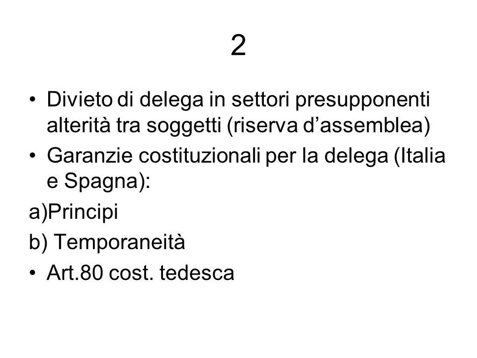 2 Divieto di delega in settori presupponenti alterità tra soggetti (riserva dassemblea) Garanzie costituzionali per la delega (Italia e Spagna): a)Principi b) Temporaneità Art.80 cost.