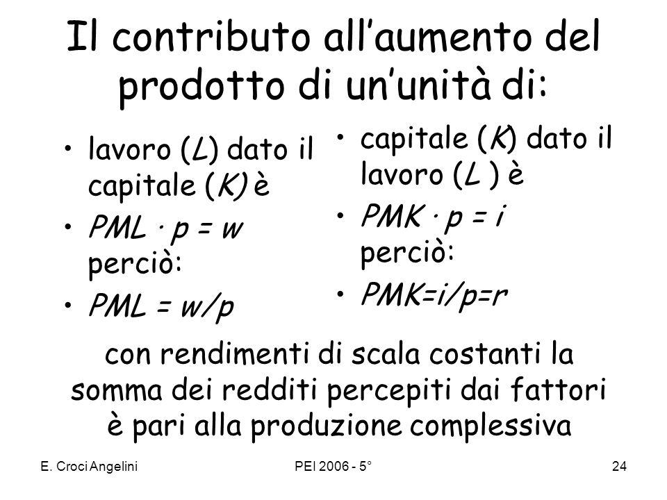 E. Croci AngeliniPEI 2006 - 5°23 Lottimalità si ottiene quando i fattori (L e K ) sono remunerati in base alla loro produttività marginale il profitto