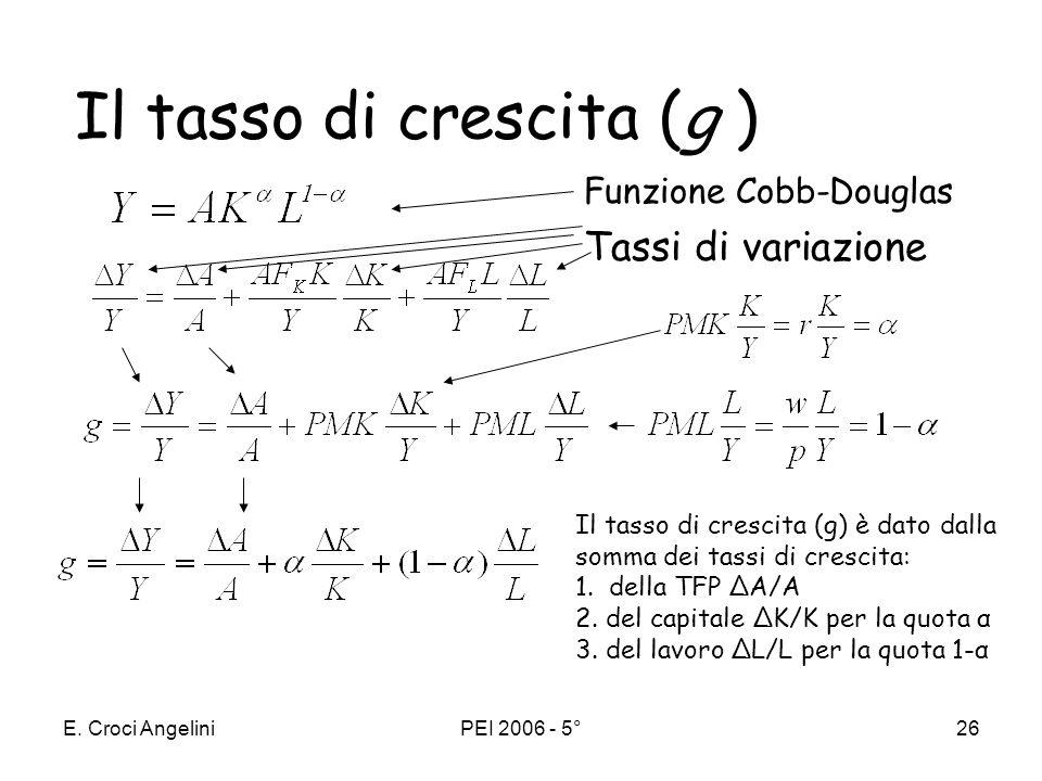 E. Croci AngeliniPEI 2006 - 5°25 lavoro è data dal prodotto marginale del lavoro (PML) moltiplicato per il numero dei lavoratori (L) e diviso per il p