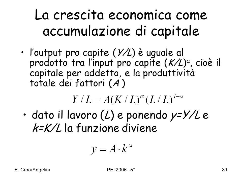 E. Croci AngeliniPEI 2006 - 5°30 Residuo di Solow Indica quella parte della crescita che eccede il contributo dei singoli fattori è dato dallincrement