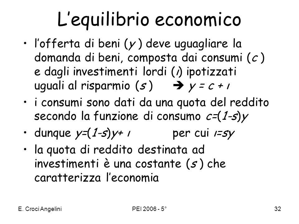 E. Croci AngeliniPEI 2006 - 5°31 La crescita economica come accumulazione di capitale loutput pro capite (Y/L) è uguale al prodotto tra linput pro cap