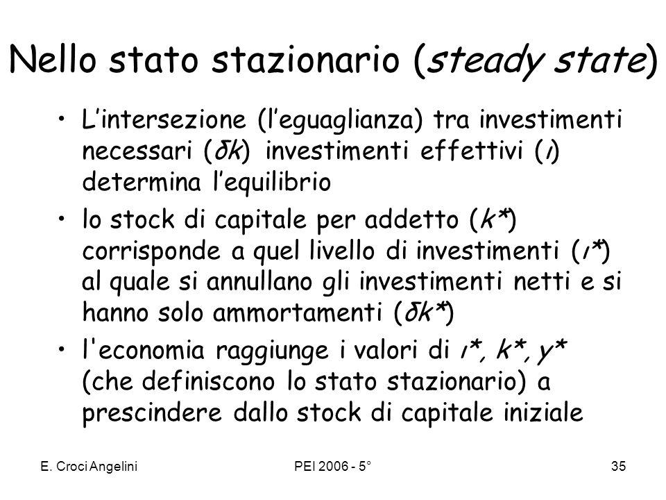 E. Croci AngeliniPEI 2006 - 5°34 Lo stato stazionario y=f(k) k=K/L ι =sf(k) δk y=Y/L k*k* y*y*