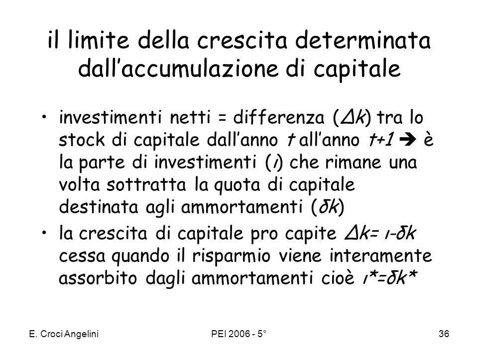 E. Croci AngeliniPEI 2006 - 5°35 Nello stato stazionario (steady state) Lintersezione (leguaglianza) tra investimenti necessari (δk) investimenti effe