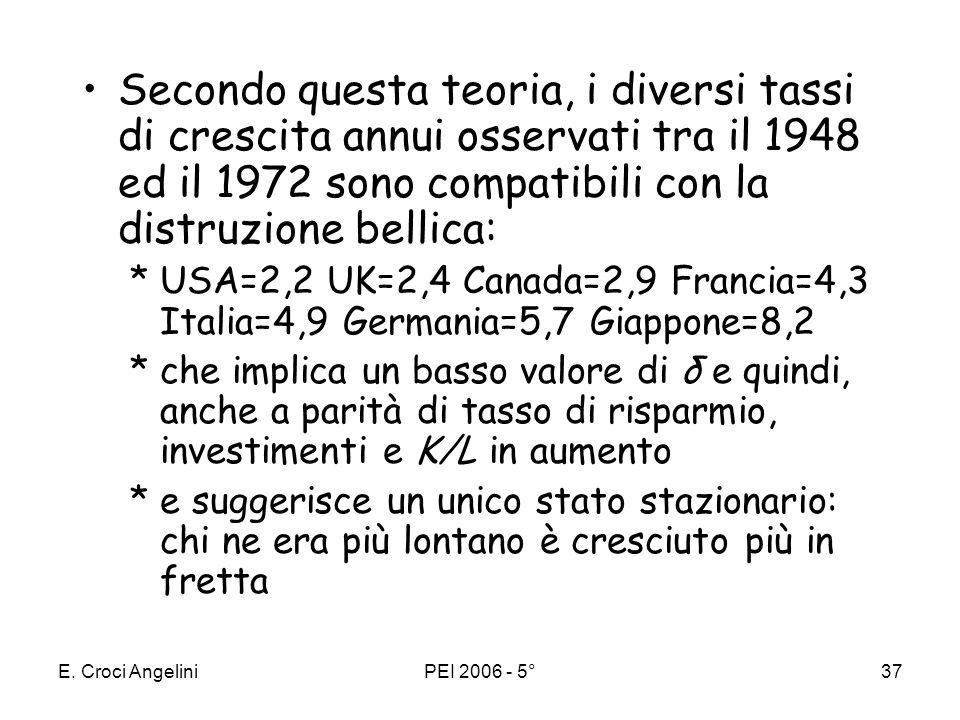 E. Croci AngeliniPEI 2006 - 5°36 il limite della crescita determinata dallaccumulazione di capitale investimenti netti = differenza (Δk) tra lo stock