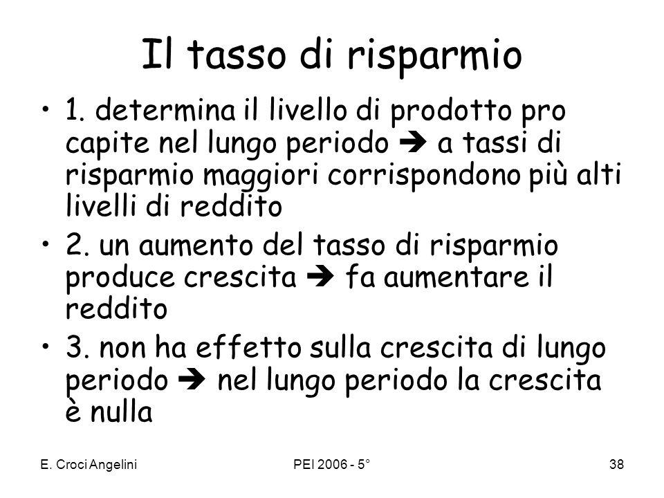 E. Croci AngeliniPEI 2006 - 5°37 Secondo questa teoria, i diversi tassi di crescita annui osservati tra il 1948 ed il 1972 sono compatibili con la dis