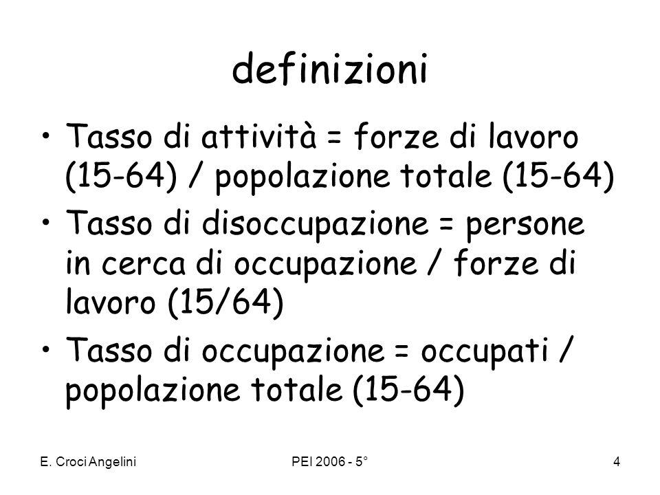 E. Croci AngeliniPEI 2006 - 5°3 * hanno svolto almeno unora di lavoro: –retribuito (anche in natura) in una qualsiasi attività –non retribuito (ma abi