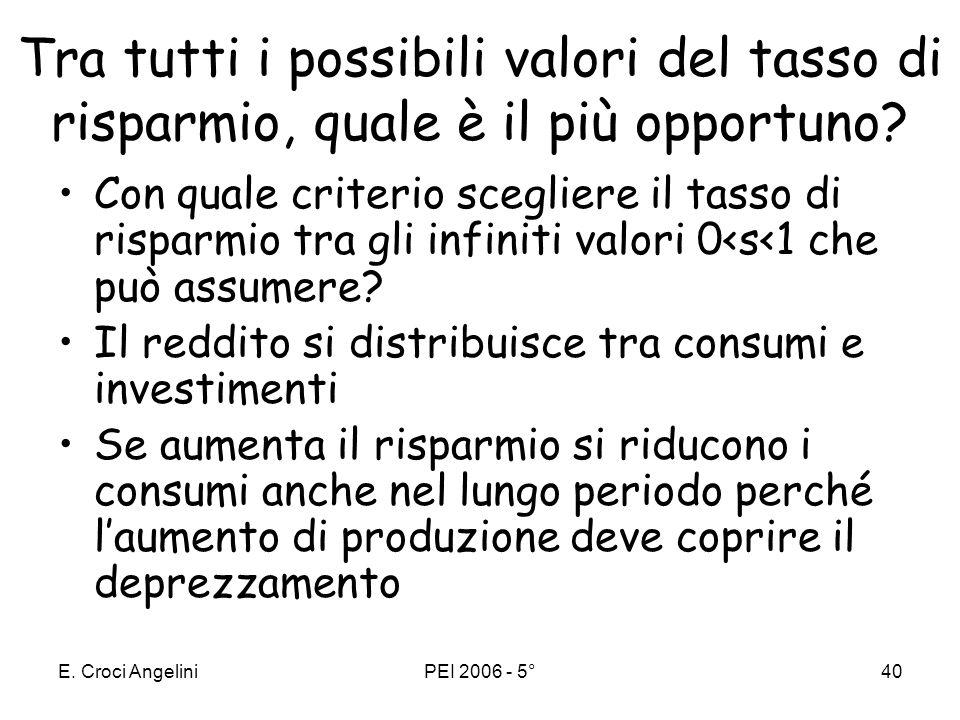 E. Croci AngeliniPEI 2006 - 5°39 La dinamica del tasso di risparmio Nellanno 1 aumenta s y passa da y0 a y1 Raggiunto y1 la crescita si arresta anni y