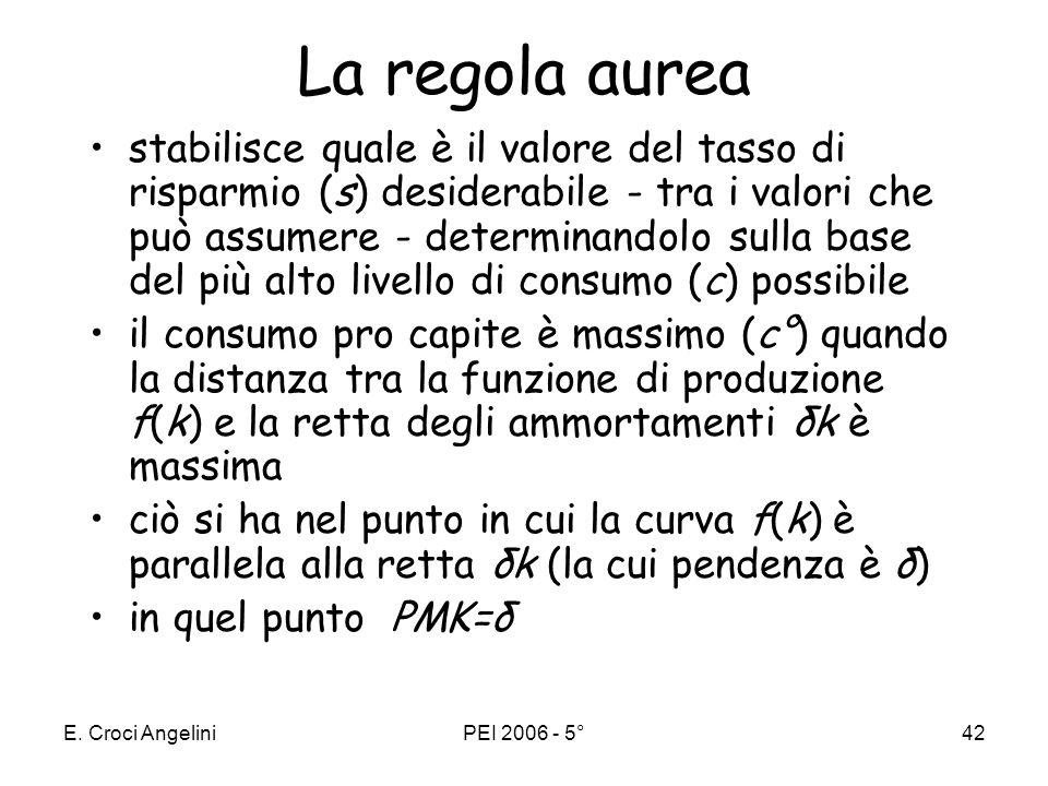 E. Croci AngeliniPEI 2006 - 5°41 La regola aurea - 1 y=f(k) k=K/L sy δk y=Y/L k°k° y° ι°ι° c°c° Investimenti necessari Investimenti effettivi Funzione