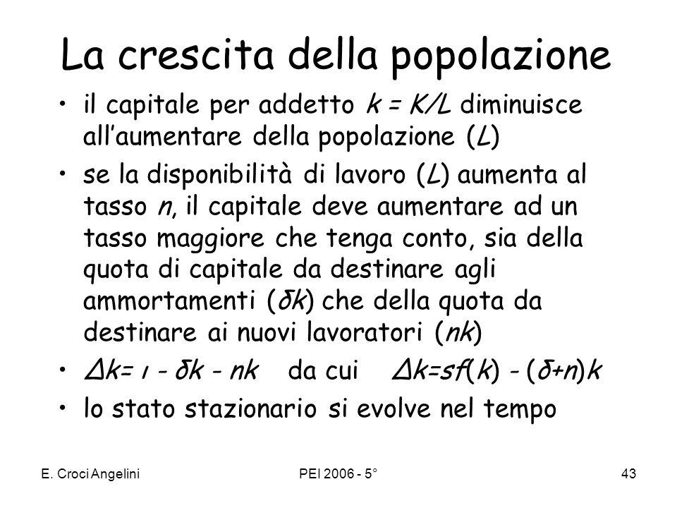 E. Croci AngeliniPEI 2006 - 5°42 La regola aurea stabilisce quale è il valore del tasso di risparmio (s) desiderabile - tra i valori che può assumere