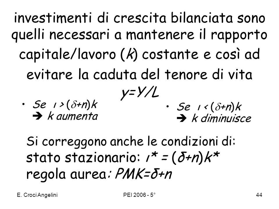 E. Croci AngeliniPEI 2006 - 5°43 La crescita della popolazione il capitale per addetto k = K/L diminuisce allaumentare della popolazione (L) se la dis