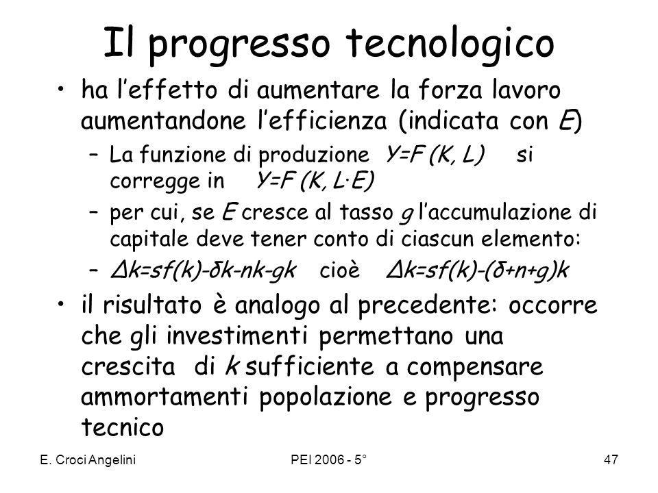 E. Croci AngeliniPEI 2006 - 5°46 Con la crescita della popolazione la crescita economica persistente è limitata al reddito (Y), mentre il reddito pro