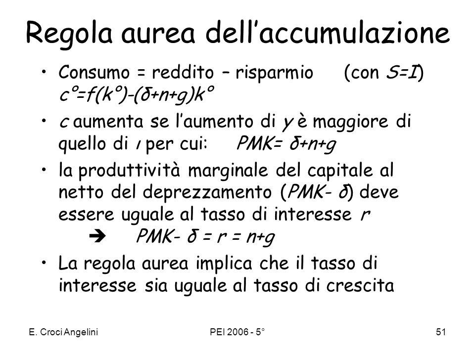 E. Croci AngeliniPEI 2006 - 5°50 PIL pro capite e PIL per occupato in alcuni paesi industrializzati (Eurostat 000 PPS)