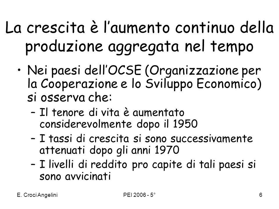 E. Croci AngeliniPEI 2006 - 5°5 PIL pro capite Se indichiamo con POP tutta la popolazione, con POPL la popolazione in età 15-64 anni, con N la forza l