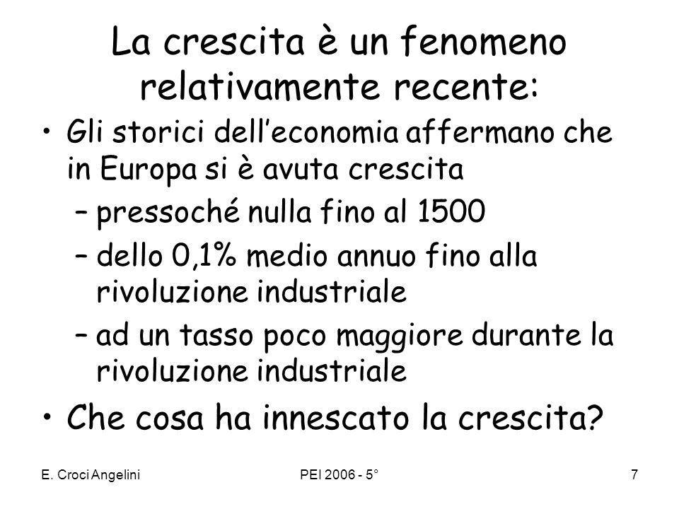 E. Croci AngeliniPEI 2006 - 5°6 La crescita è laumento continuo della produzione aggregata nel tempo Nei paesi dellOCSE (Organizzazione per la Coopera