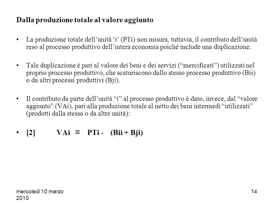 mercoledì 10 marzo 2010 13 Produzione totale, valore aggiunto, beni intermedi e beni finali I concetti di produzione e quello conseguente di bene inte