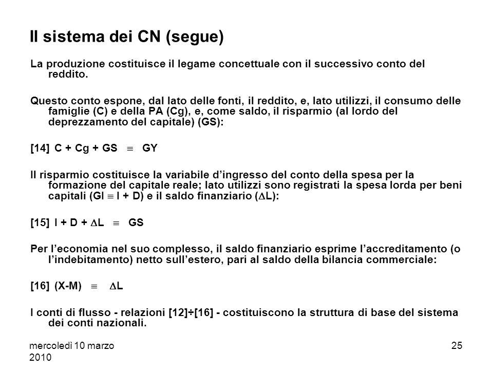 mercoledì 10 marzo 2010 24 Il sistema dei Conti Nazionali I conti della produzione, del reddito e della spesa Aggregando i conti della produzione della PA (g) e delle imprese (n) (relazioni [6] e [9]) otteniamo il conto della produzione dellintera economia (a) (con a n + g): [10] (PTn + PTg) (GYn + GYg) + (Bng + Bnn) (Bnn + Bng) + C + Cg + GIn [11] PT GY + Baa Baa + C + Cg + GI In economia aperta: [12]PT + M GY + Baa + M Baa + C + Cg + GI + X dove (X) e (M) sono le esportazioni e le importazioni.