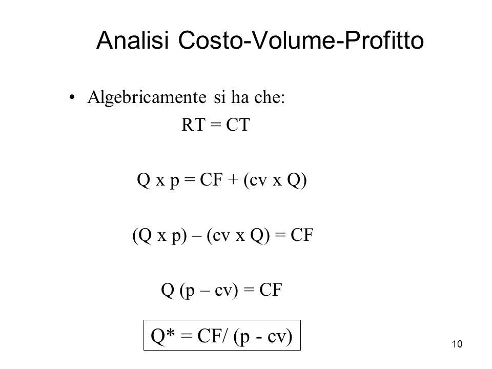 10 Analisi Costo-Volume-Profitto Q* = CF/ (p - cv) Algebricamente si ha che: RT = CT Q x p = CF + (cv x Q) (Q x p) – (cv x Q) = CF Q (p – cv) = CF