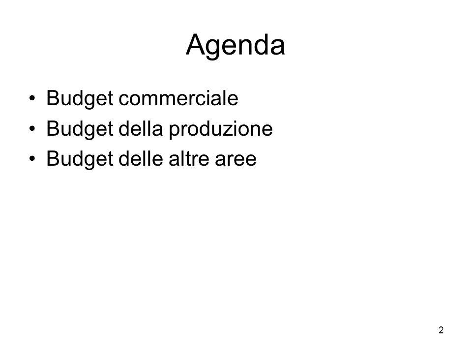 2 Agenda Budget commerciale Budget della produzione Budget delle altre aree