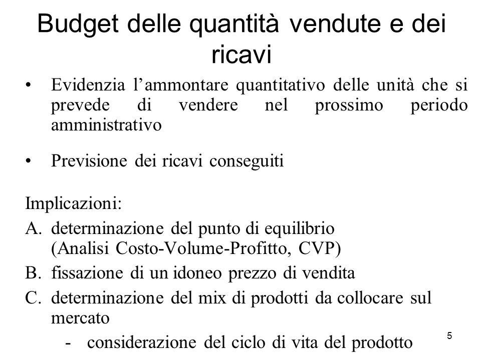 6 Questioni da valutare per il budget commerciale Stima dei volumi di vendita varie metodologie Break-even analysis individuazione del B.E.P.