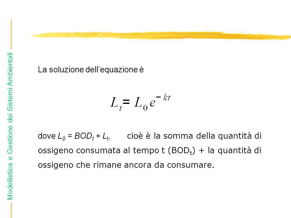 Modellistica e Gestione dei Sistemi Ambientali La soluzione dellequazione è dove L 0 = BOD t + L t, cioè è la somma della quantità di ossigeno consumata al tempo t (BOD t ) + la quantità di ossigeno che rimane ancora da consumare.