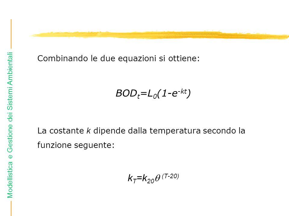 Modellistica e Gestione dei Sistemi Ambientali Combinando le due equazioni si ottiene: BOD t =L 0 (1-e -kt ) La costante k dipende dalla temperatura secondo la funzione seguente: k T =k 20 (T-20)