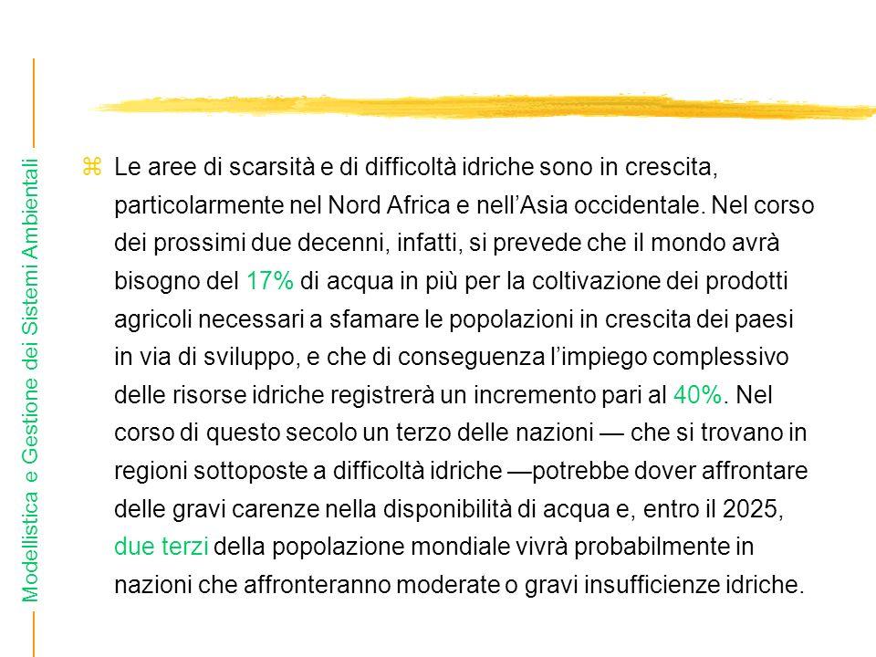 Modellistica e Gestione dei Sistemi Ambientali Le aree di scarsità e di difficoltà idriche sono in crescita, particolarmente nel Nord Africa e nellAsia occidentale.