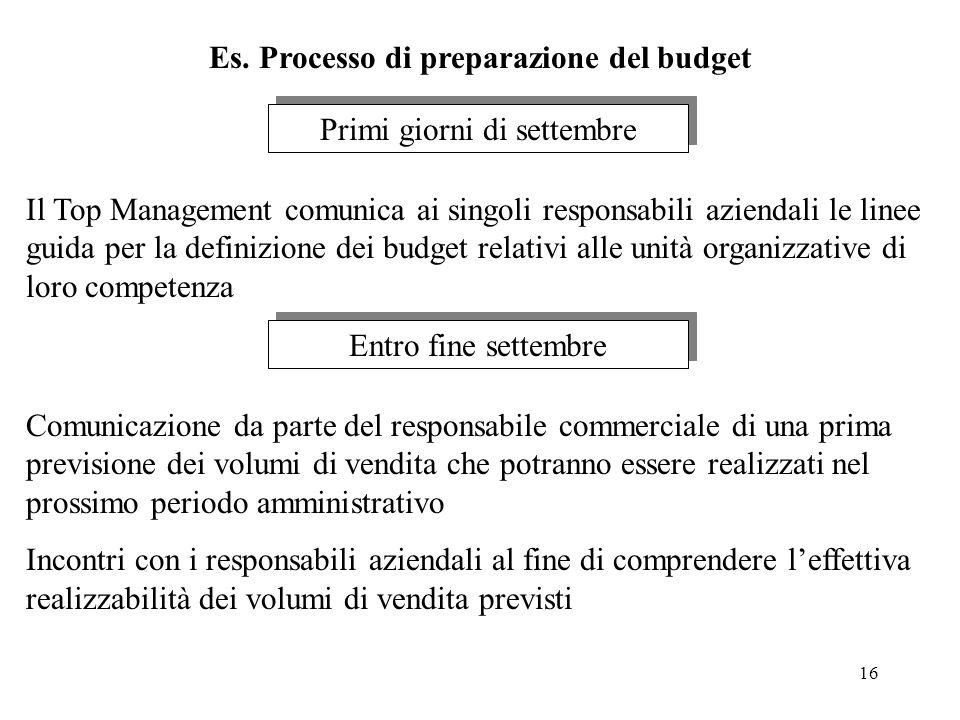 16 Es. Processo di preparazione del budget Il Top Management comunica ai singoli responsabili aziendali le linee guida per la definizione dei budget r