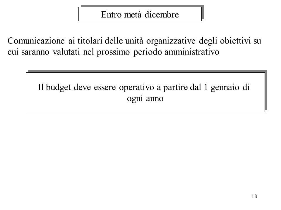 18 Comunicazione ai titolari delle unità organizzative degli obiettivi su cui saranno valutati nel prossimo periodo amministrativo Entro metà dicembre