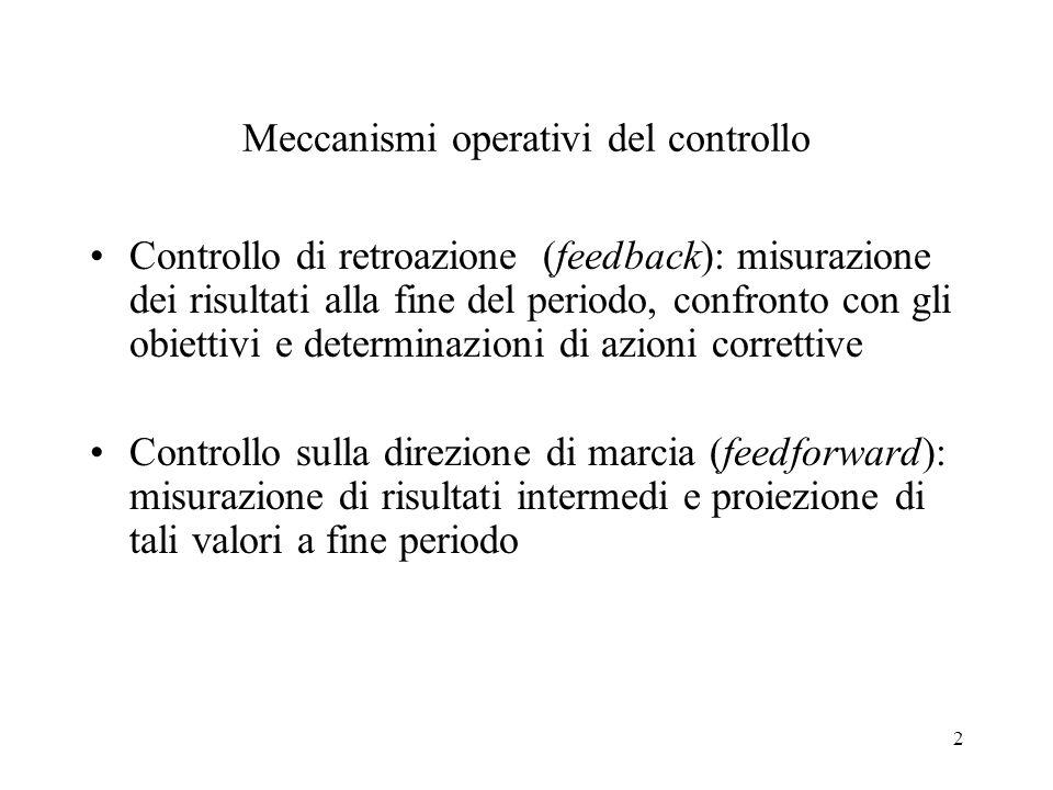2 Meccanismi operativi del controllo Controllo di retroazione (feedback): misurazione dei risultati alla fine del periodo, confronto con gli obiettivi