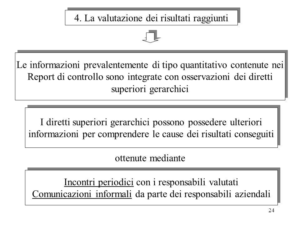24 4. La valutazione dei risultati raggiunti Le informazioni prevalentemente di tipo quantitativo contenute nei Report di controllo sono integrate con