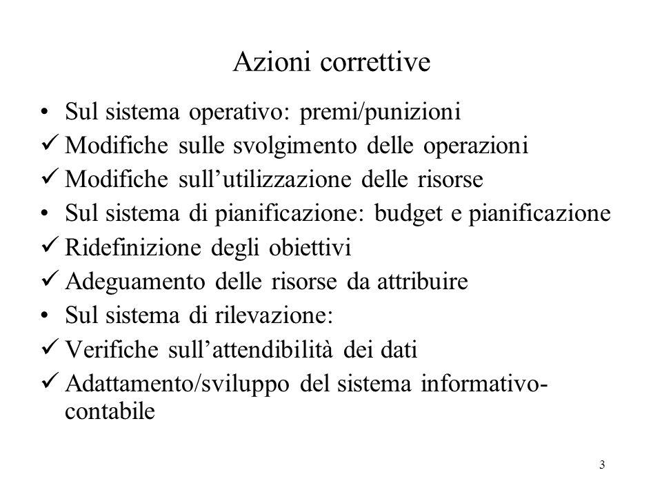 3 Azioni correttive Sul sistema operativo: premi/punizioni Modifiche sulle svolgimento delle operazioni Modifiche sullutilizzazione delle risorse Sul