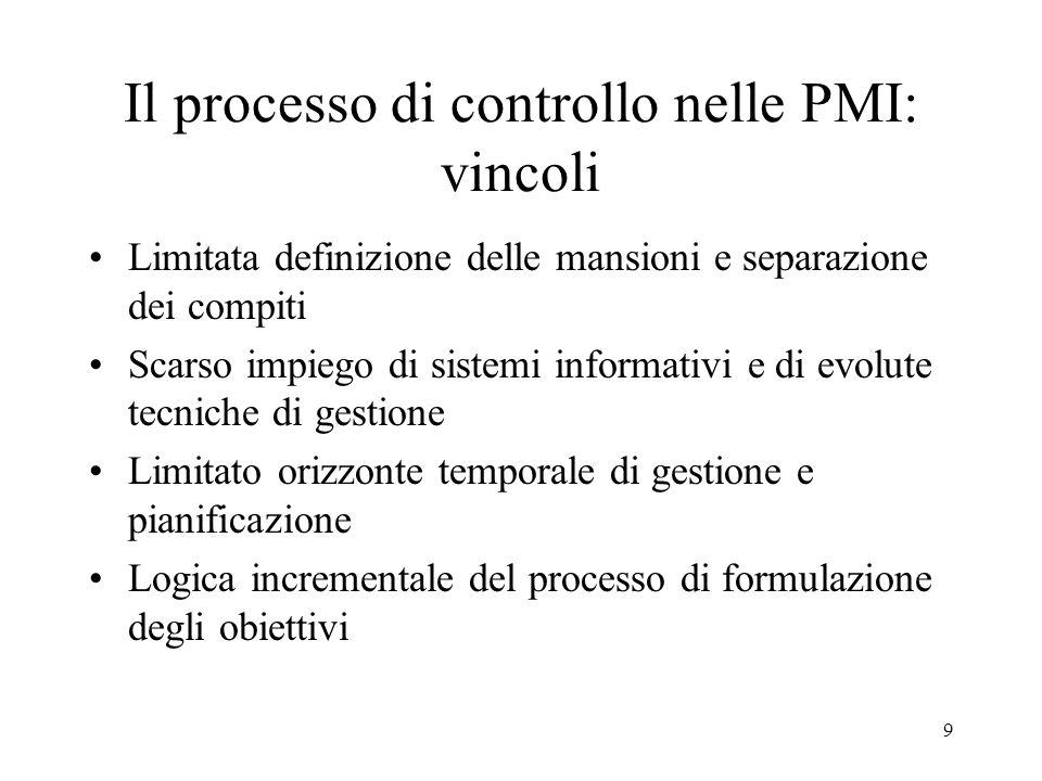 9 Il processo di controllo nelle PMI: vincoli Limitata definizione delle mansioni e separazione dei compiti Scarso impiego di sistemi informativi e di