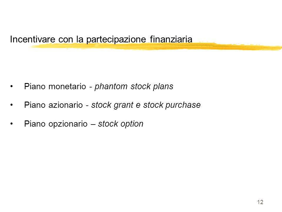 12 Incentivare con la partecipazione finanziaria Piano monetario - phantom stock plans Piano azionario - stock grant e stock purchase Piano opzionario