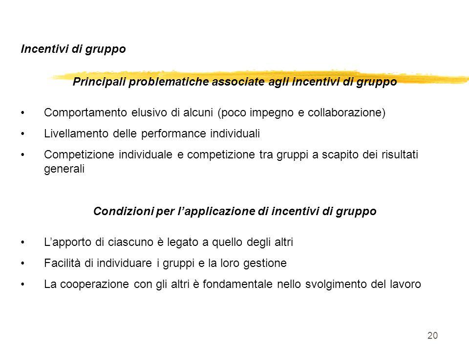 20 Incentivi di gruppo Principali problematiche associate agli incentivi di gruppo Comportamento elusivo di alcuni (poco impegno e collaborazione) Liv