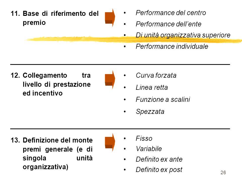 26 13.Definizione del monte premi generale (e di singola unità organizzativa) Fisso Variabile Definito ex ante Definito ex post 11.Base di riferimento