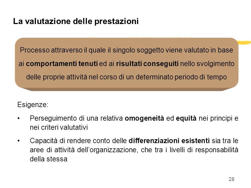 28 La valutazione delle prestazioni Esigenze: Perseguimento di una relativa omogeneità ed equità nei principi e nei criteri valutativi Capacità di ren