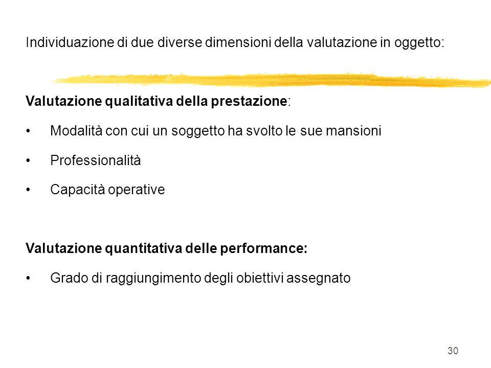 30 Individuazione di due diverse dimensioni della valutazione in oggetto: Valutazione qualitativa della prestazione: Modalità con cui un soggetto ha s