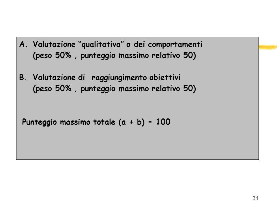 31 A.Valutazione qualitativa o dei comportamenti (peso 50%, punteggio massimo relativo 50) B.Valutazione di raggiungimento obiettivi (peso 50%, punteg