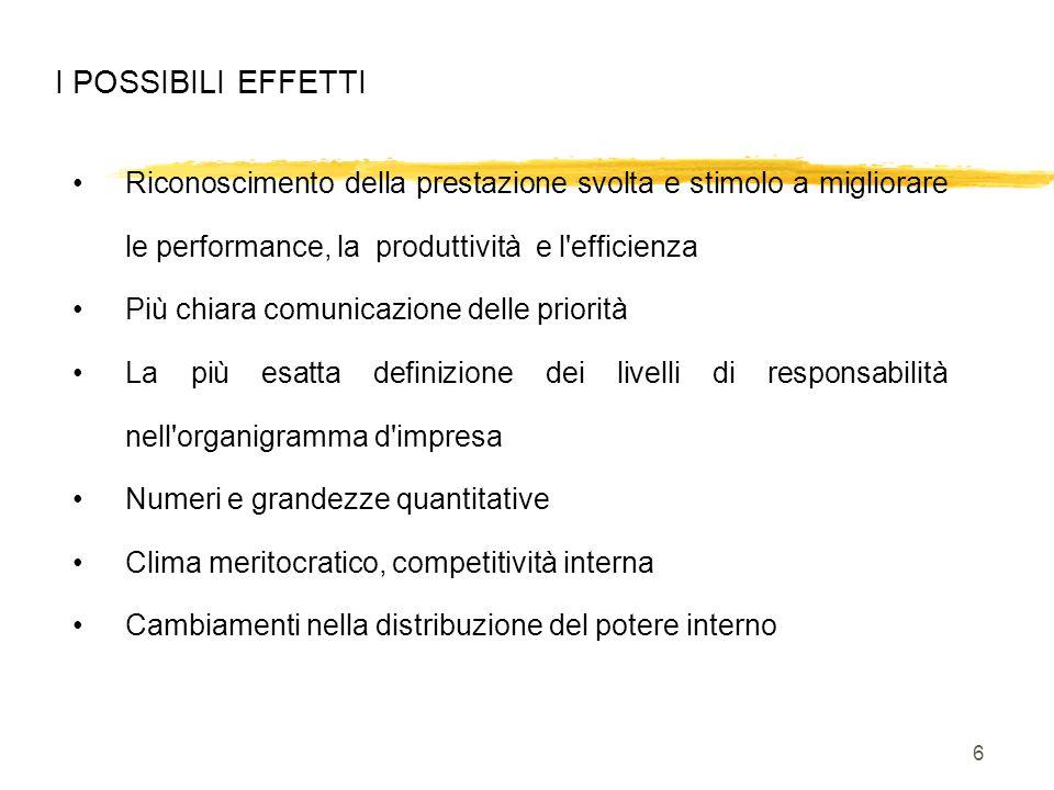 6 I POSSIBILI EFFETTI Riconoscimento della prestazione svolta e stimolo a migliorare le performance, la produttività e l'efficienza Più chiara comunic