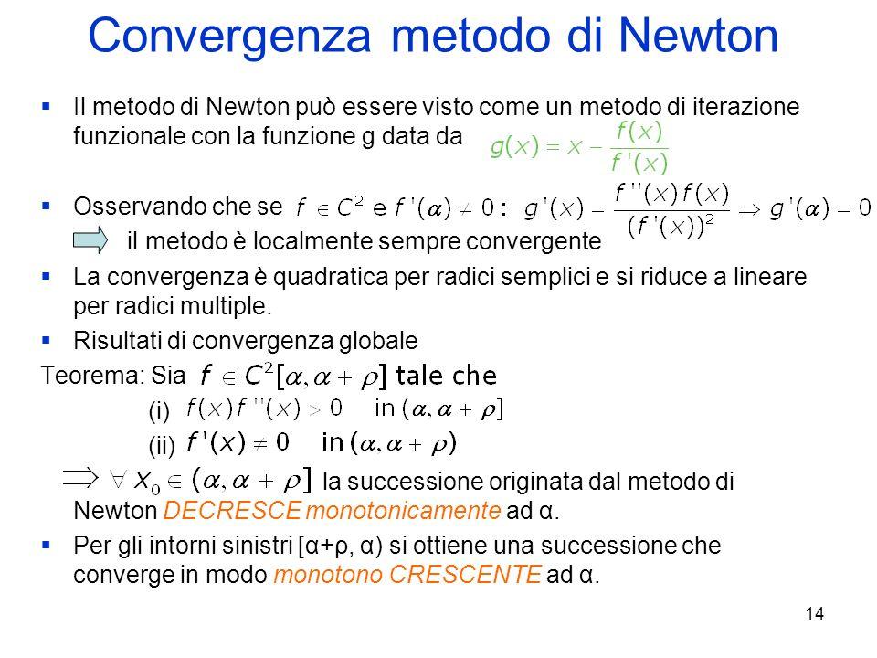 14 Convergenza metodo di Newton Il metodo di Newton può essere visto come un metodo di iterazione funzionale con la funzione g data da Osservando che