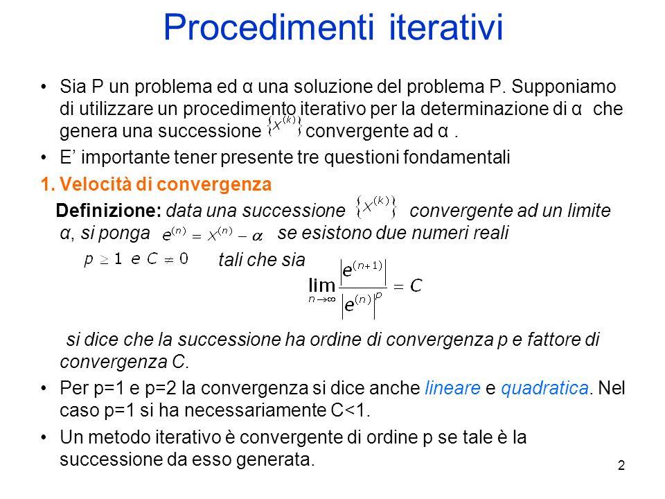 2 Procedimenti iterativi Sia P un problema ed α una soluzione del problema P. Supponiamo di utilizzare un procedimento iterativo per la determinazione