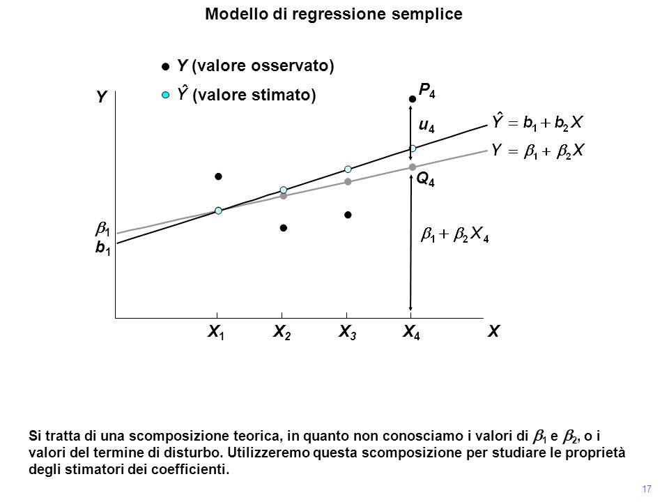 P4P4 Si tratta di una scomposizione teorica, in quanto non conosciamo i valori di 1 e 2, o i valori del termine di disturbo. Utilizzeremo questa scomp