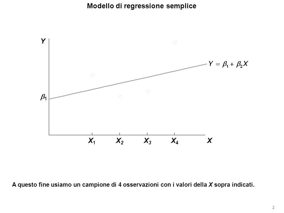 A questo fine usiamo un campione di 4 osservazioni con i valori della X sopra indicati. Modello di regressione semplice 2 1 Y X X1X1 X2X2 X3X3 X4X4