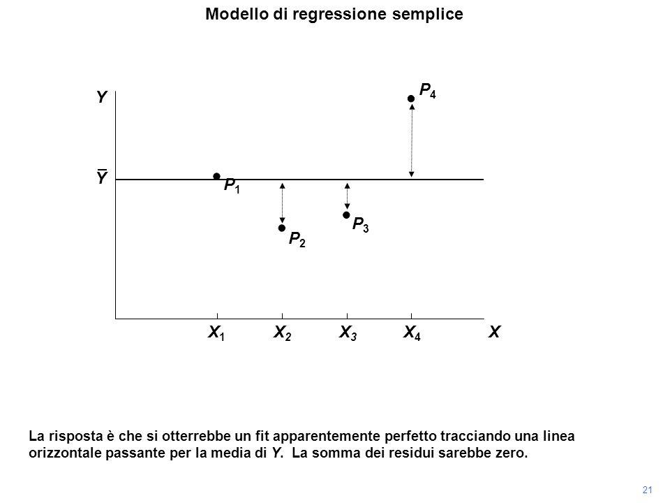 P4P4 La risposta è che si otterrebbe un fit apparentemente perfetto tracciando una linea orizzontale passante per la media di Y.